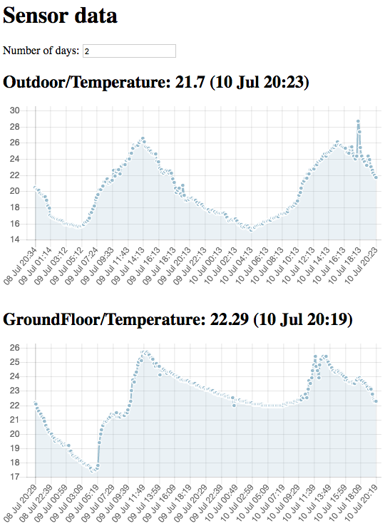 outdoorindoor_temp_graph.png
