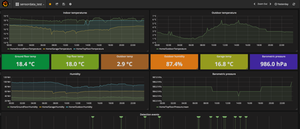 Grafana_dashboard2_small.png