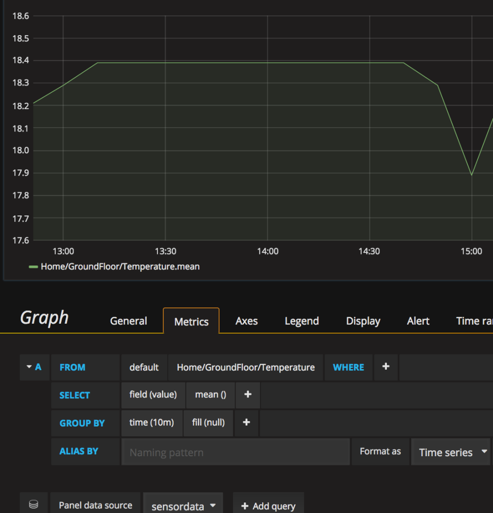 grafana_metric_definition