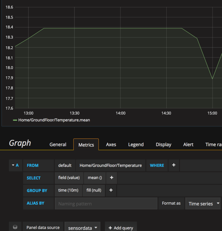 InfluxDB and Grafana for sensor time series – Thingsmatic