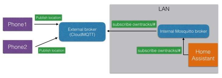 cloudmqtt_broker.jpg